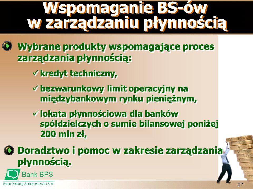 27 Wspomaganie BS-ów w zarządzaniu płynnością Wybrane produkty wspomagające proces zarządzania płynnością: kredyt techniczny, kredyt techniczny, bezwa