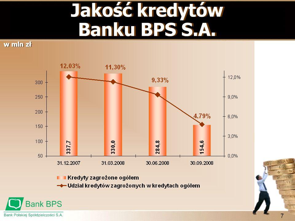 7 Jakość kredytów Banku BPS S.A. Jakość kredytów Banku BPS S.A. w mln zł