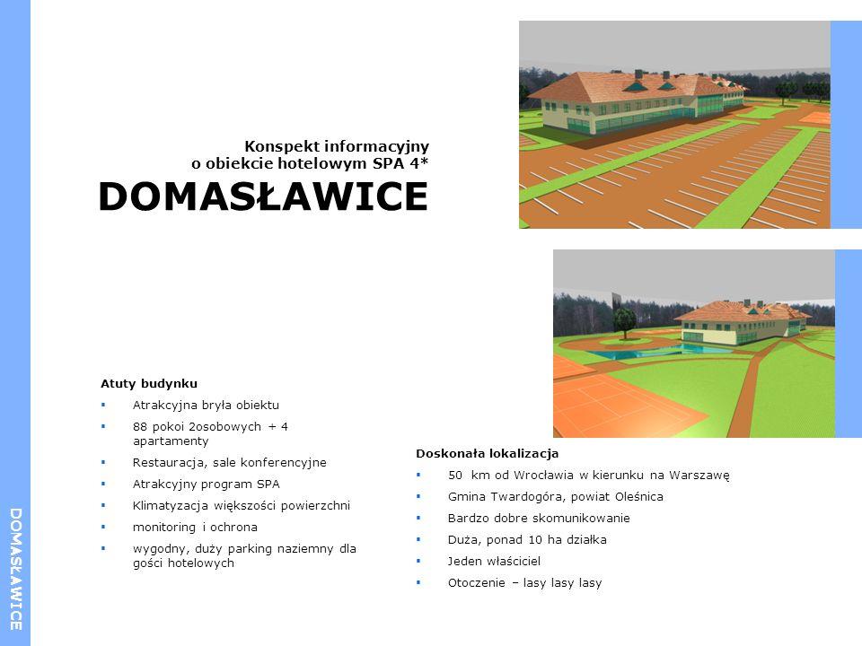 Konspekt informacyjny o obiekcie hotelowym SPA 4* DOMASŁAWICE Doskonała lokalizacja 50 km od Wrocławia w kierunku na Warszawę Gmina Twardogóra, powiat