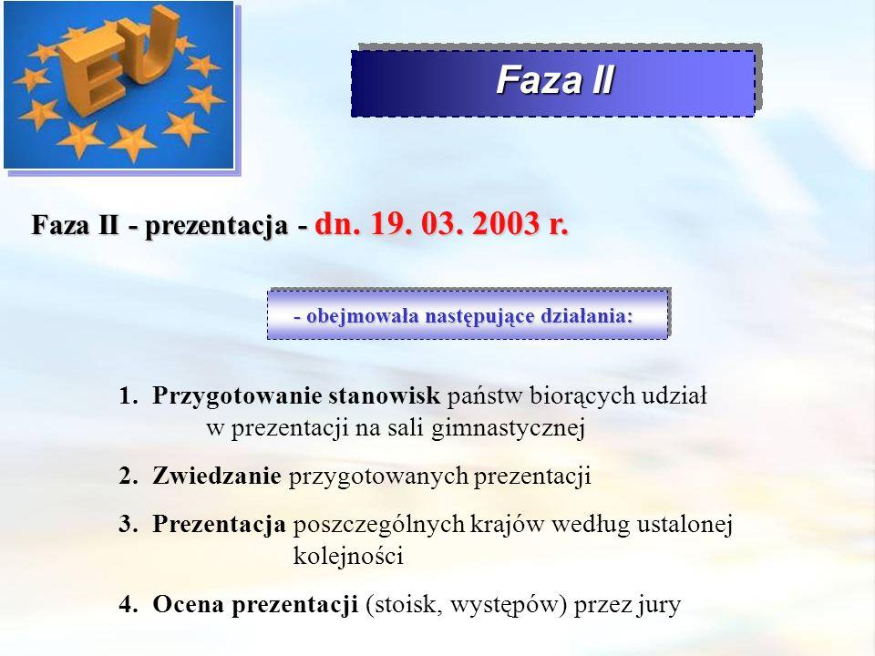 Faza II - prezentacja - dn. 19. 03. 2003 r. - obejmowała następujące działania: 1. Przygotowanie stanowisk państw biorących udział w prezentacji na sa