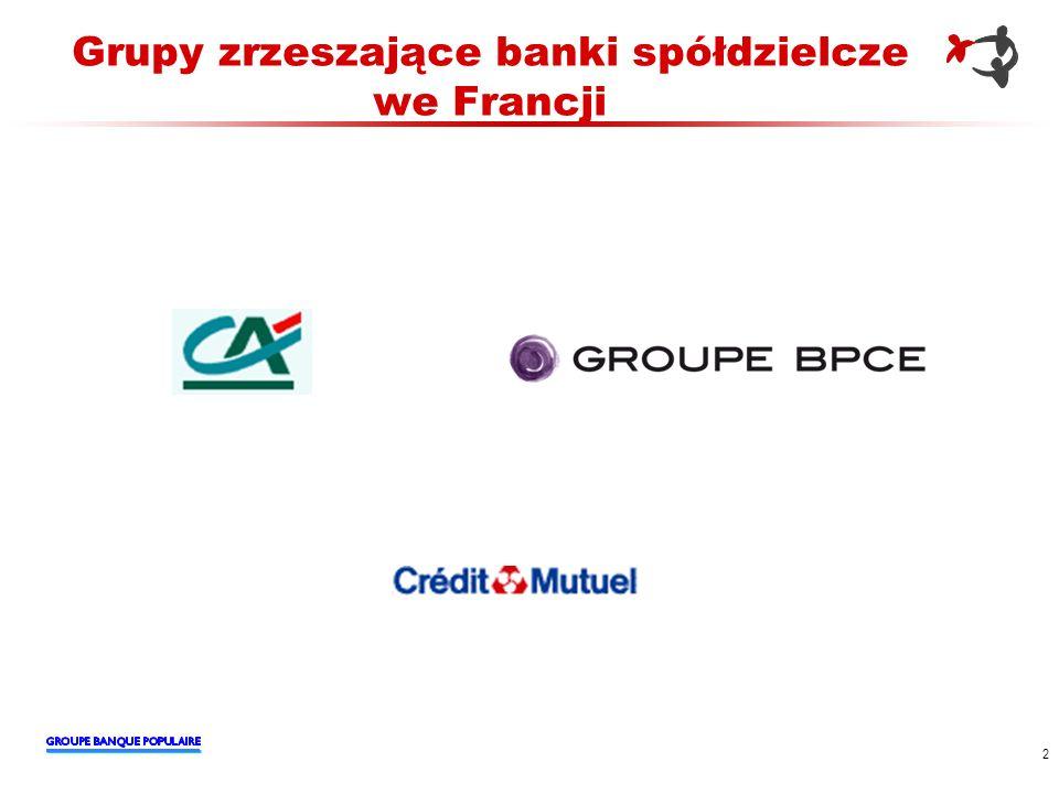 33 Crédit Coopératif w Grupie BPCE Schemat Grupy BPCE na 31/12/2009
