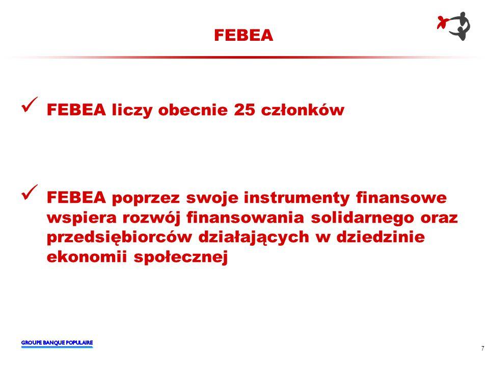 FEBEA FEBEA liczy obecnie 25 członków FEBEA poprzez swoje instrumenty finansowe wspiera rozwój finansowania solidarnego oraz przedsiębiorców działając