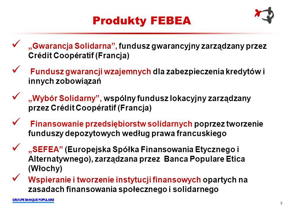 Produkty FEBEA Gwarancja Solidarna, fundusz gwarancyjny zarządzany przez Crédit Coopératif (Francja) Fundusz gwarancji wzajemnych dla zabezpieczenia k