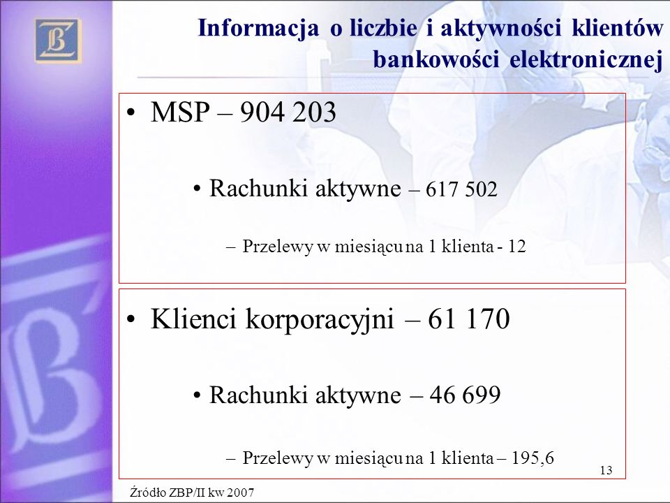 13 Informacja o liczbie i aktywności klientów bankowości elektronicznej MSP – 904 203 Rachunki aktywne – 617 502 –Przelewy w miesiącu na 1 klienta - 1