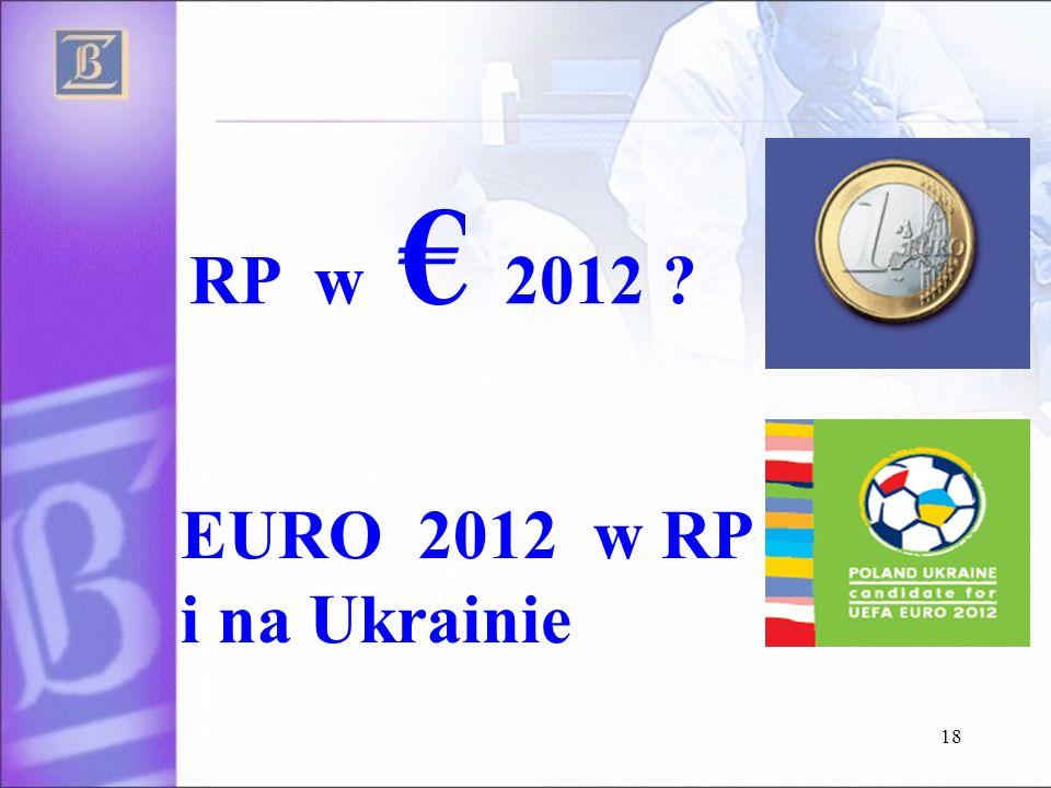 18 EURO 2012 w RP i na Ukrainie RP w 2012 ?