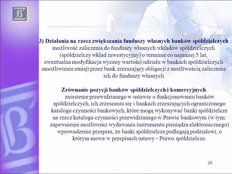 20 3) Działania na rzecz zwiększania funduszy własnych banków spółdzielczych możliwość zaliczenia do funduszy własnych wkładów spółdzielczych (spółdzi