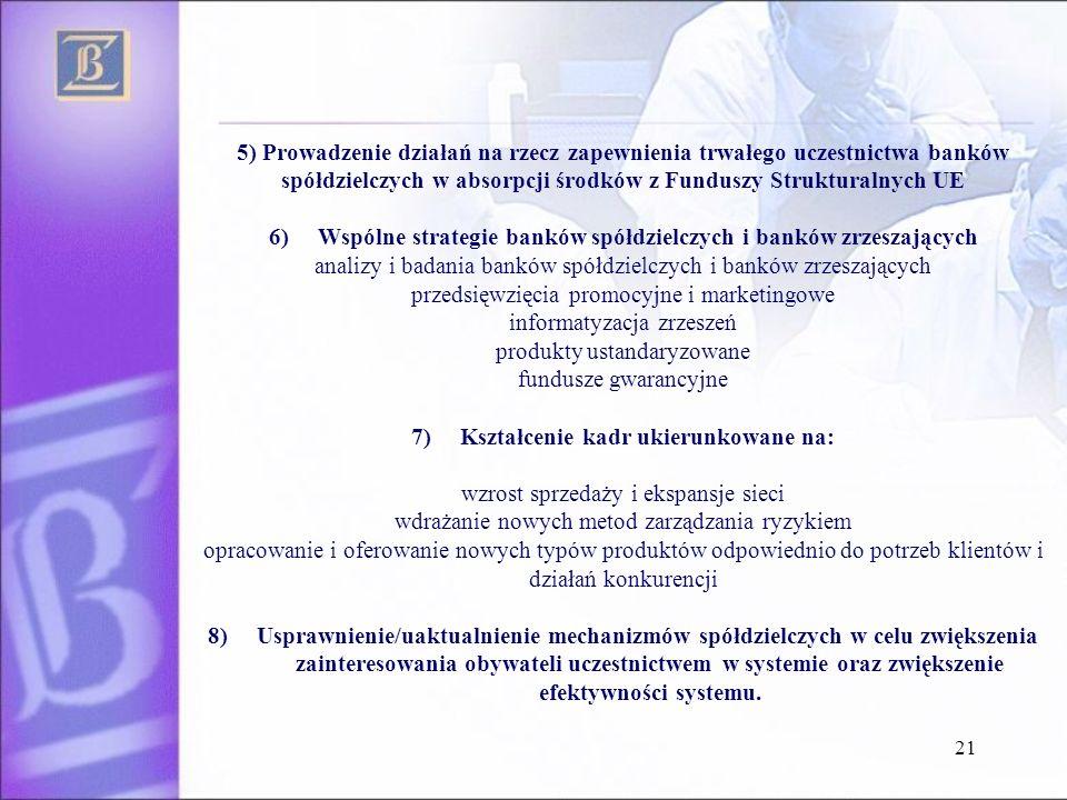 21 5) Prowadzenie działań na rzecz zapewnienia trwałego uczestnictwa banków spółdzielczych w absorpcji środków z Funduszy Strukturalnych UE 6) Wspólne