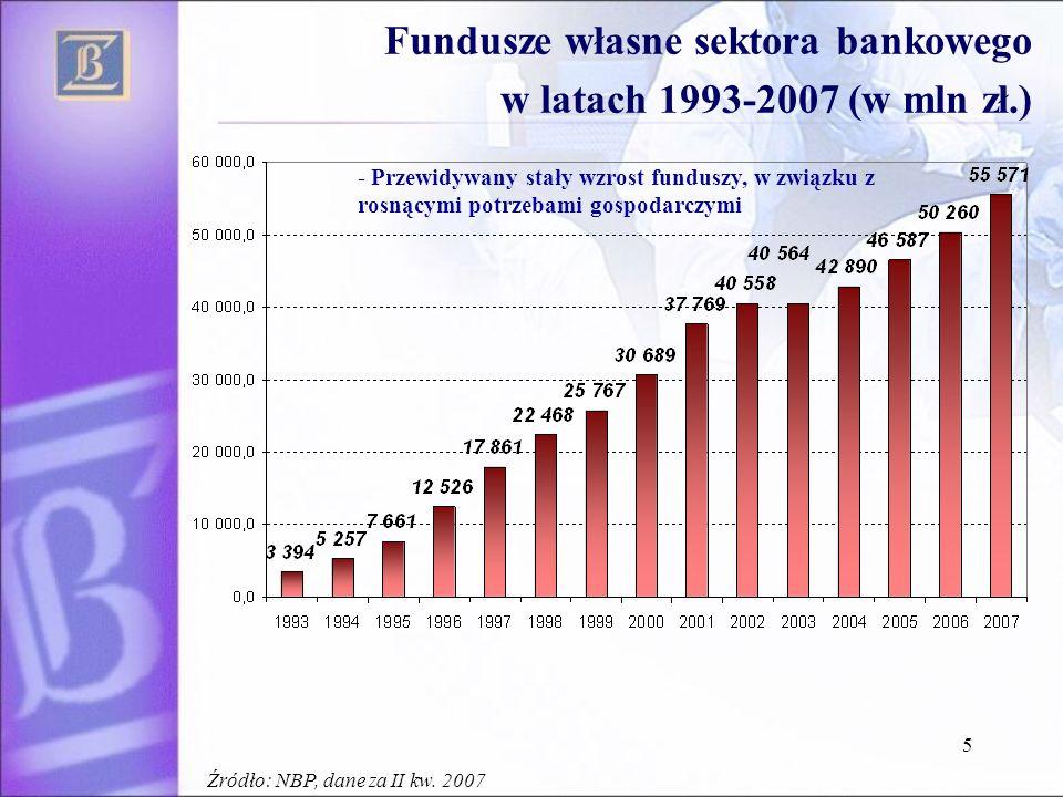 5 Fundusze własne sektora bankowego w latach 1993-2007 (w mln zł.) - Przewidywany stały wzrost funduszy, w związku z rosnącymi potrzebami gospodarczym