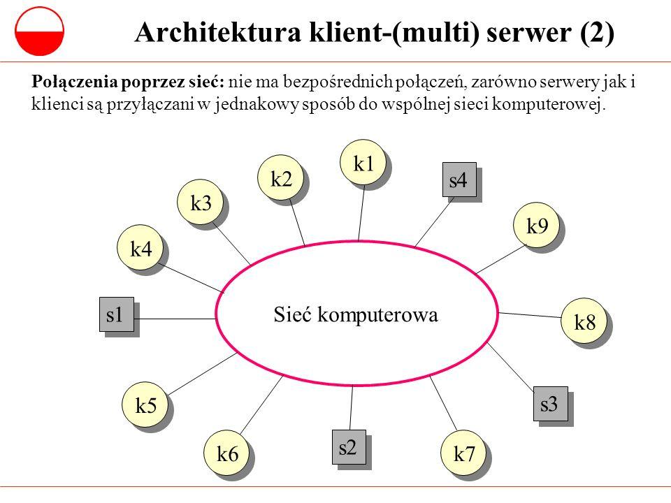 Reguły architektury klient-serwer (1) Zachowanie autonomii serwera.