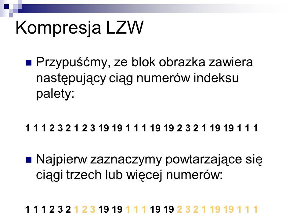 Kompresja LZW Przypuśćmy, ze blok obrazka zawiera następujący ciąg numerów indeksu palety: 1 1 1 2 3 2 1 2 3 19 19 1 1 1 19 19 2 3 2 1 19 19 1 1 1 Naj