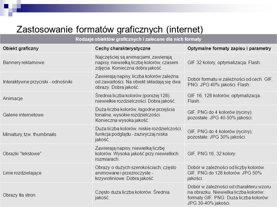 Zastosowanie formatów graficznych (internet) Rodzaje obiektów graficznych i zalecane dla nich formaty Obiekt graficznyCechy charakterystyczneOptymalne