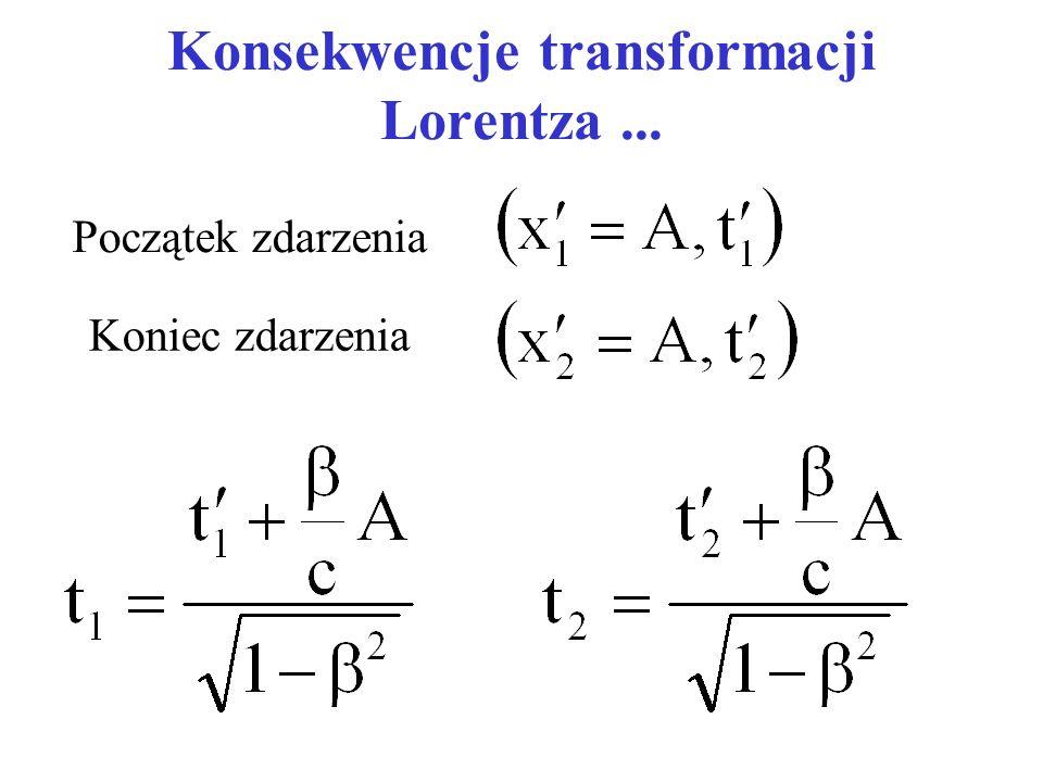 Konsekwencje transformacji Lorentza... Początek zdarzenia Koniec zdarzenia