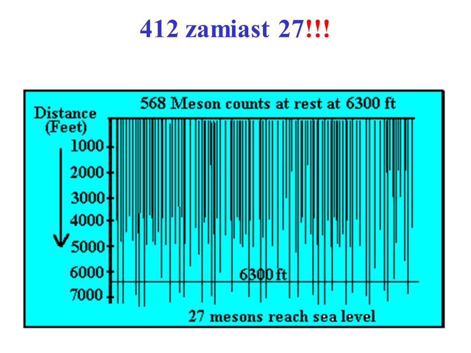 412 zamiast 27!!!