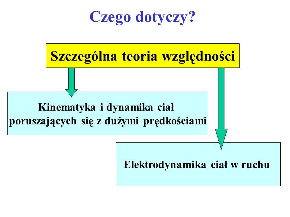 Czego dotyczy? Szczególna teoria względności Kinematyka i dynamika ciał poruszających się z dużymi prędkościami Elektrodynamika ciał w ruchu