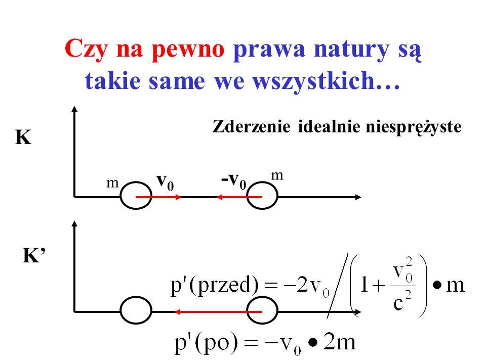 Czy na pewno prawa natury są takie same we wszystkich… K m -v 0 m v0v0 K Zderzenie idealnie niesprężyste