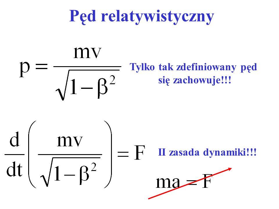 Pęd relatywistyczny Tylko tak zdefiniowany pęd się zachowuje!!! II zasada dynamiki!!!