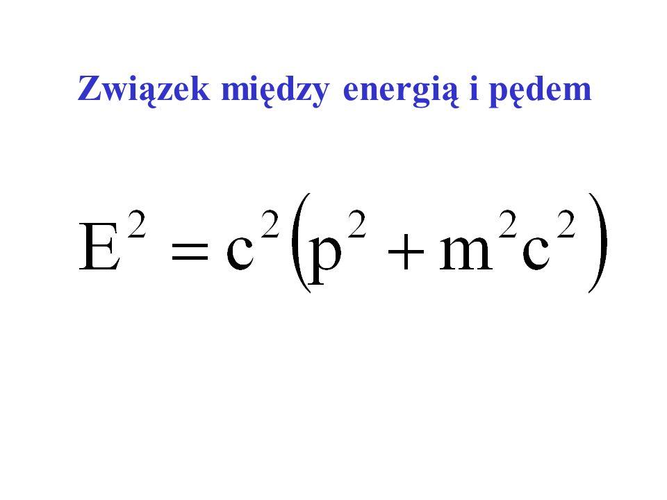 Związek między energią i pędem