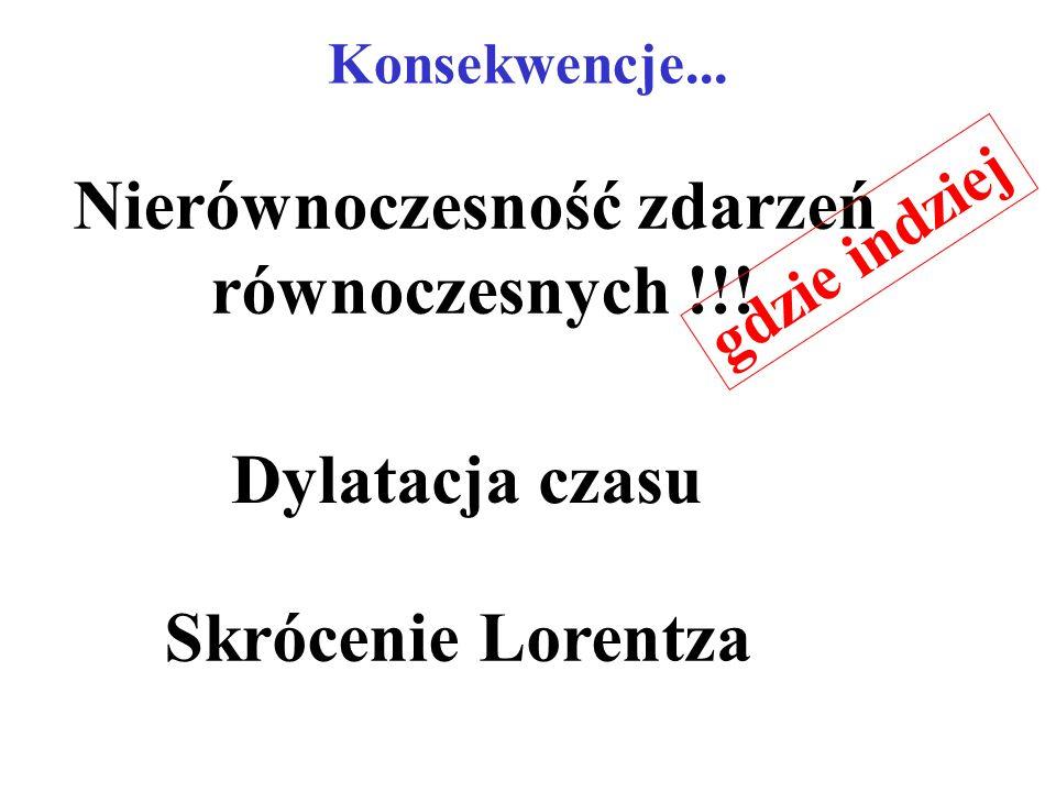 Konsekwencje... Nierównoczesność zdarzeń równoczesnych !!! gdzie indziej Dylatacja czasu Skrócenie Lorentza