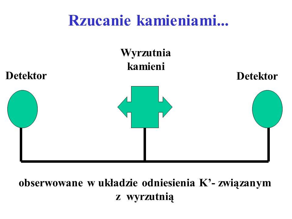 Skrócenie Lorentza Długość w ruchu Długość pręta zależy od tego z jaką prędkością mierniczy porusza się wzdłuż pręta