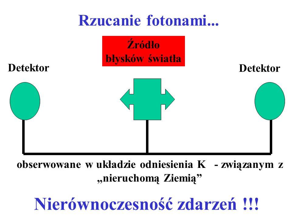 Rzucanie fotonami... Detektor Źródło błysków światła Detektor Nierównoczesność zdarzeń !!! obserwowane w układzie odniesienia K - związanym z nierucho