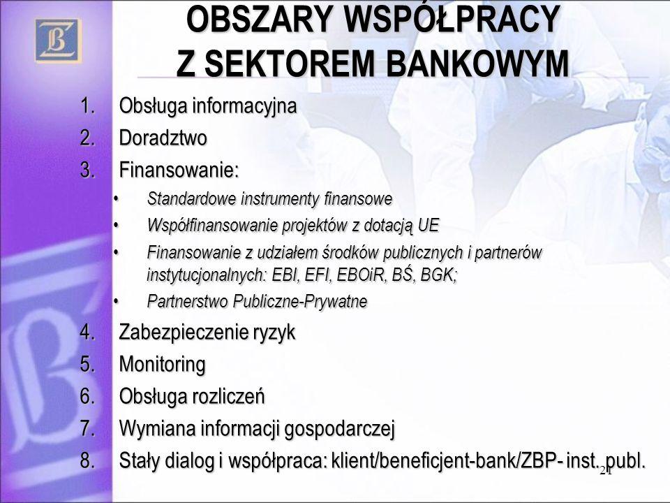 OBSZARY WSPÓŁPRACY Z SEKTOREM BANKOWYM 1.Obsługa informacyjna 2.Doradztwo 3.Finansowanie: Standardowe instrumenty finansowe Standardowe instrumenty fi
