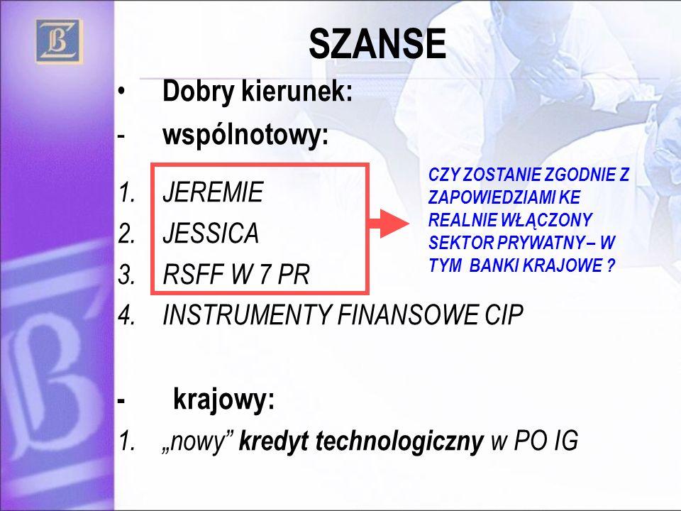 SZANSE Dobry kierunek: - wspólnotowy: 1.JEREMIE 2.JESSICA 3.RSFF W 7 PR 4.INSTRUMENTY FINANSOWE CIP - krajowy: 1.nowy kredyt technologiczny w PO IG CZ