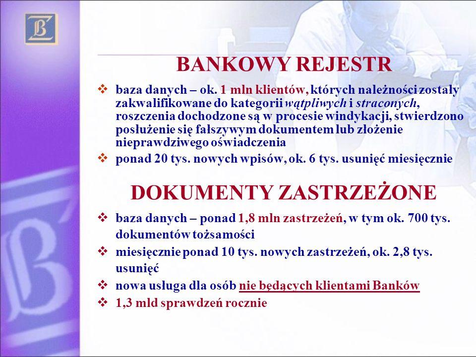 BANKOWY REJESTR baza danych – ok. 1 mln klientów, których należności zostały zakwalifikowane do kategorii wątpliwych i straconych, roszczenia dochodzo