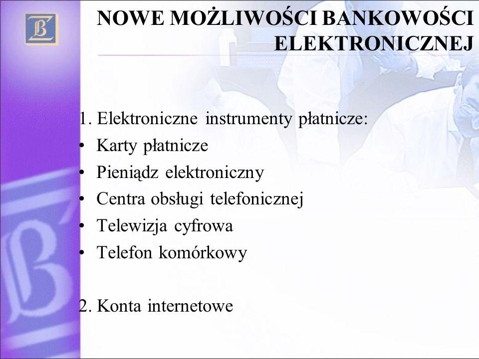 NOWE MOŻLIWOŚCI BANKOWOŚCI ELEKTRONICZNEJ 1. Elektroniczne instrumenty płatnicze: Karty płatnicze Pieniądz elektroniczny Centra obsługi telefonicznej