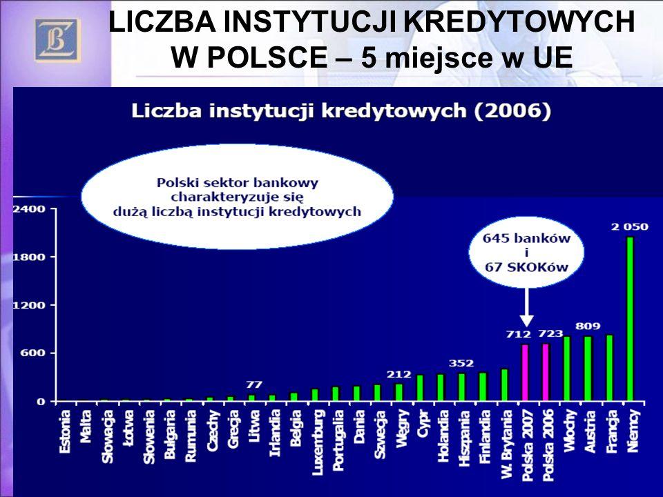 10 DEPOZYTY SEKTORA NIEFINANSOWEGO W MLN ZŁ Źródło: NBP 2007
