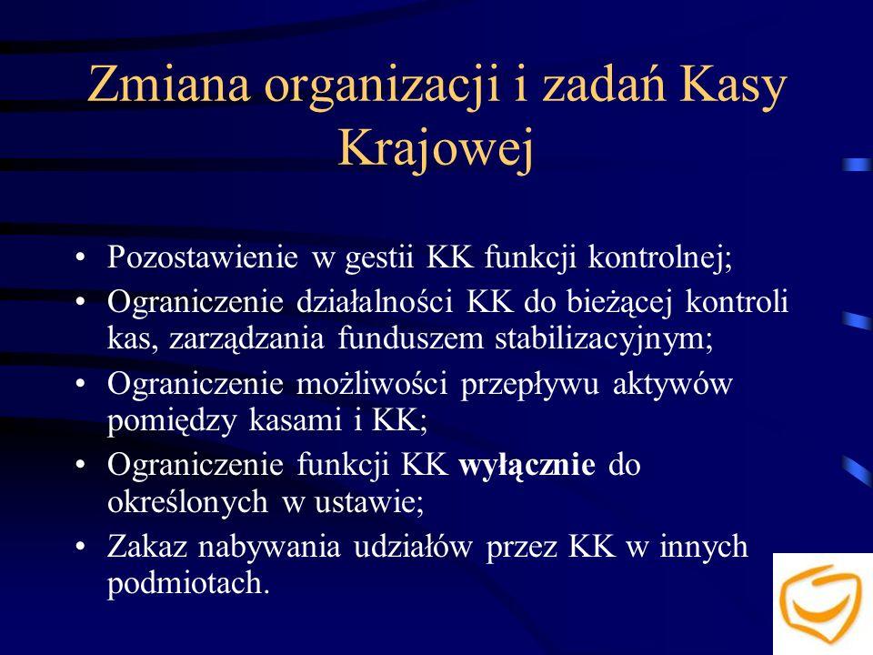 Zmiana filozofii nadzoru Zastąpienie nadzoru koleżeńskiego (KK) państwowym, sprawowanym przez KNF; Przeniesienie uprawnień do określania kompetencji c