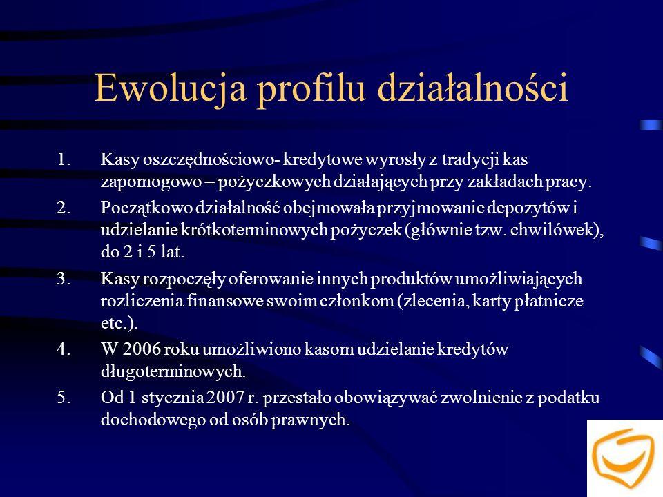 Ewolucja profilu działalności 1.Kasy oszczędnościowo- kredytowe wyrosły z tradycji kas zapomogowo – pożyczkowych działających przy zakładach pracy.