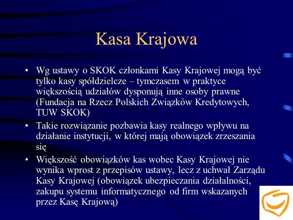 Ewolucja profilu działalności 1.Kasy oszczędnościowo- kredytowe wyrosły z tradycji kas zapomogowo – pożyczkowych działających przy zakładach pracy. 2.
