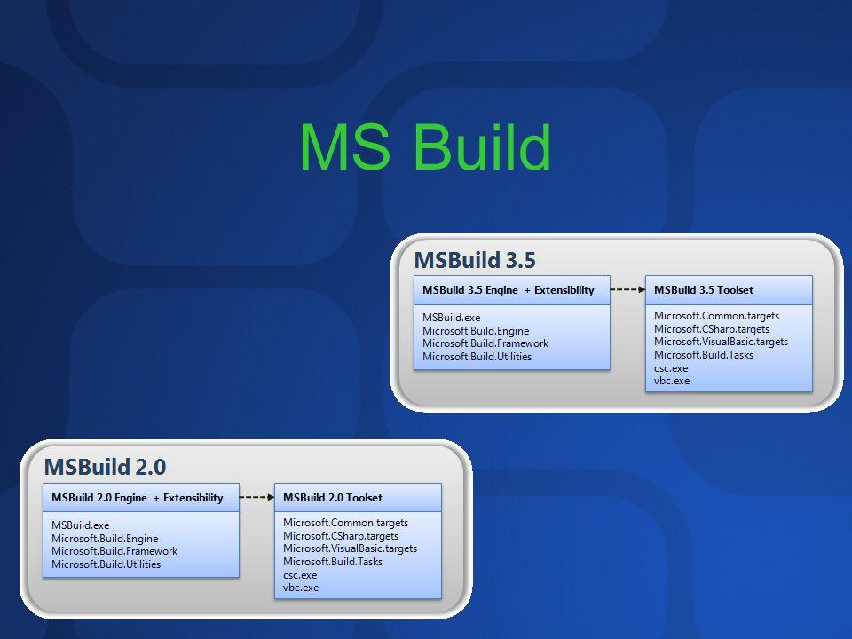 MSBuild - Postawowy Wprowadza pojęcia: właściwości (properties) elementów podlegających przetwarzaniu (items) zadań (tasks) scenariuszy (targets) projekt MSBuild elementy scenariusz właściwości zadania
