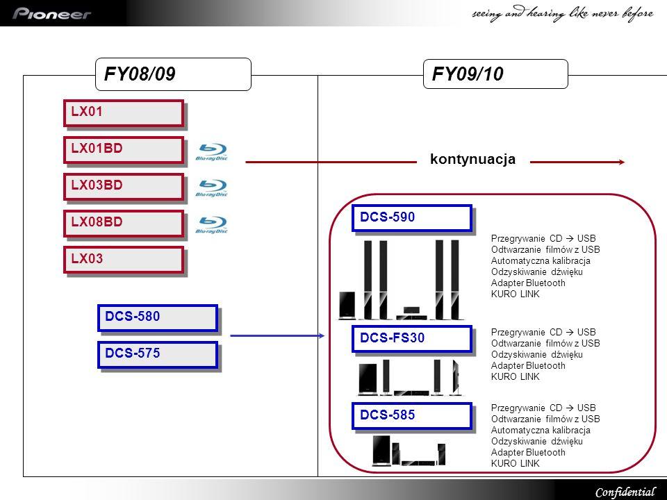 Confidential DCS-590 Wysokiej jakości dźwięk i obraz Wzmacniacz – 60W x6 Nowy wygląd głośników(4) Subwoofer w technologii Down-firing Zaawansowana Kalibracja/ Zaawansowane Odzyskiwanie Dźwięku DD, DTS, Dolby Pro Logic II HDMI ze skalowaniem do 1080p Funkcje Przegrywanie CD -> USB Tuner FM / AM USB (MP3, WMA, MPEG-4 AAC) USB (DivX, WMV) KURO LINK (HDMI-CEC) Wejście optyczne Bluetooth (Adapter BT) Nowoczesny wygląd READY
