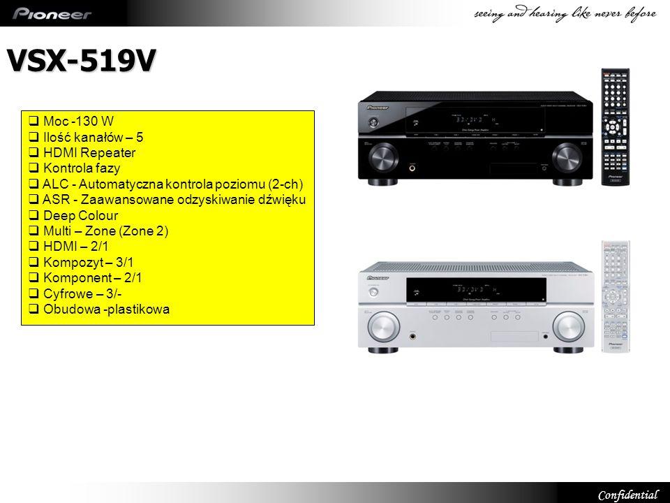 Confidential HDMI Repeater (VSX-519V) HDMI Repeater Pojedyncze HDMI przesyła sygnał Audio i Video Transfer HD Audio przy użyciu dekodera wbudowanego do odtwarzacza BD Wsparcie dla Deep Colour, x.v.Colour LPCM przez HDMI Ver.1.3a