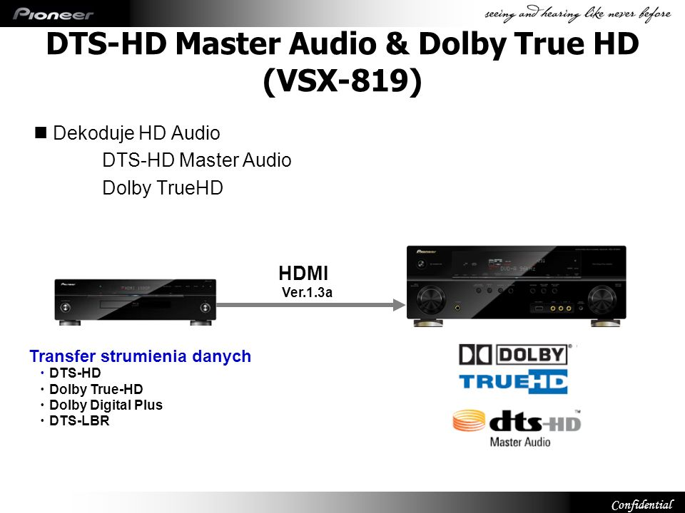 DTS-HD Master Audio & Dolby True HD (VSX-819) Dekoduje HD Audio DTS-HD Master Audio Dolby TrueHD Transfer strumienia danych DTS-HD Dolby True-HD Dolby