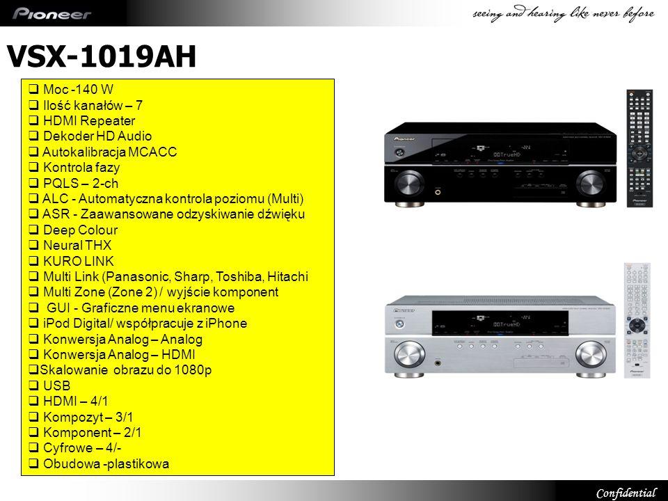 Confidential Konwersja sygnału analogowego do 1080p HDMI (VSX-1019) Video Game BD player STB 1080p 720p 1080i 480p 480i 1080p 720p 1080i 480p 480i Wejście WyjścieHDMI Up scaling progressive HD signal SD signal