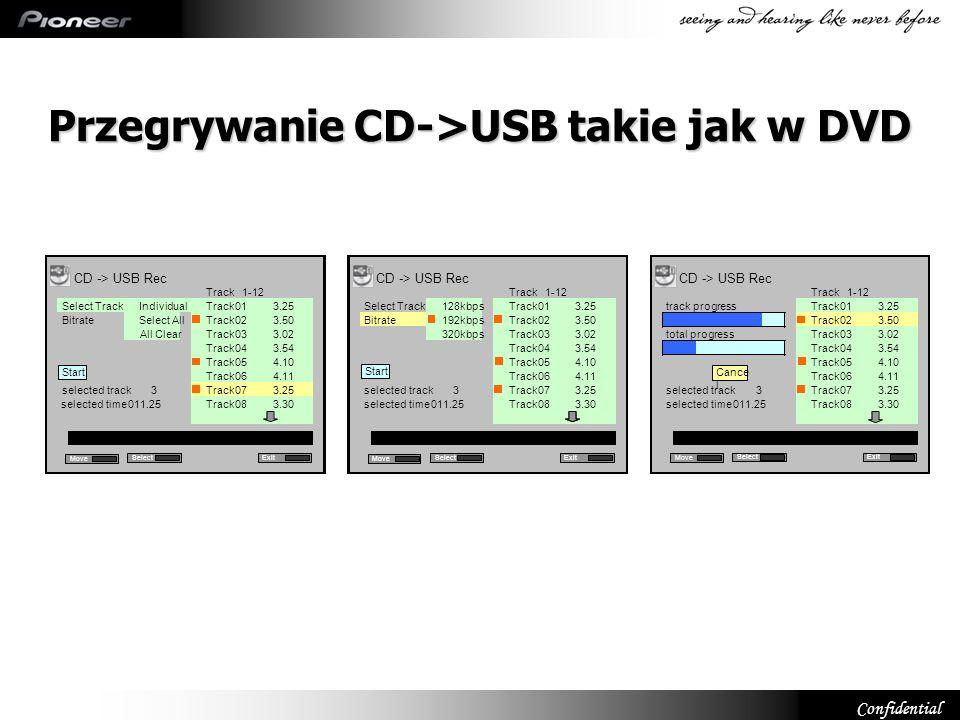 Confidential Przegrywanie CD->USB takie jak w DVD