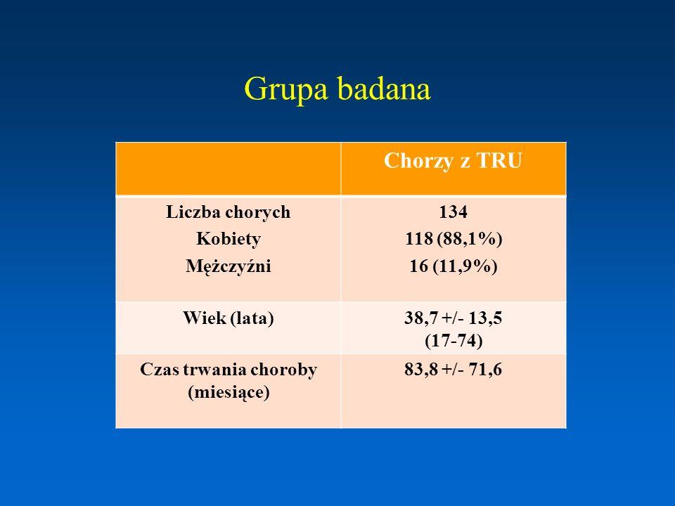 Wyniki Współistniejące choroby autoimmunologiczne Grupa badana Zapalenie naczyń 34 (25,4%) Zespół antyfosfolipidowy 26 (19,4%) Zespół Sjögrena 22 (16,4%) Autoimmunologiczne zapalenie tarczycy 29 z 74 chorych (39,2%) Przedwczesne wygaśnięcie czynności jajników 4 (2,9%) Choroba Graves-Basedowa 2 (1,5%) Wrzodziejące zapalenie jelita grubego 2 (1,5%) Cukrzyca typu 1 1 (0,7%) Autoimmunologiczne zapalenie wątroby 1 (0,7%) Łuszczyca 1 (0,7%)