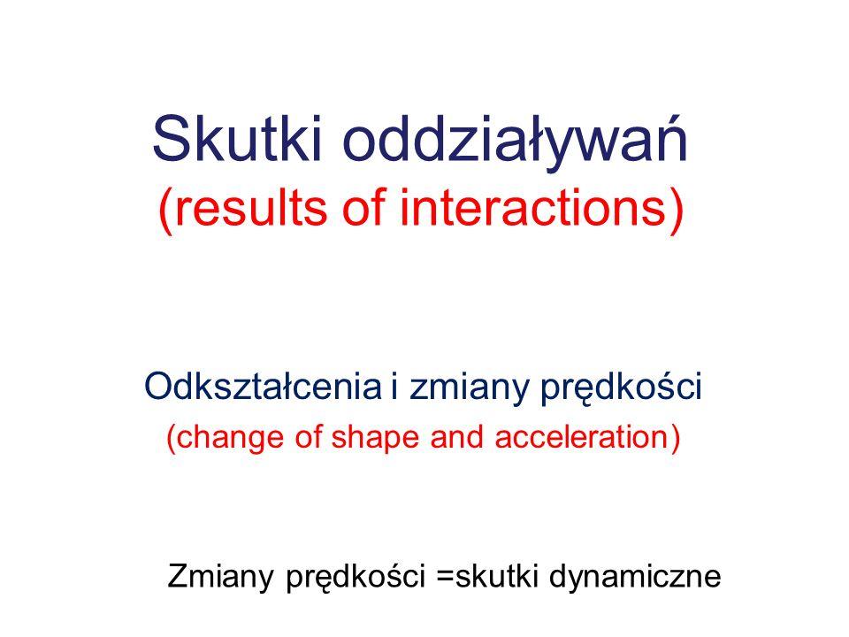 Skutki oddziaływań (results of interactions) Odkształcenia i zmiany prędkości (change of shape and acceleration) Zmiany prędkości =skutki dynamiczne