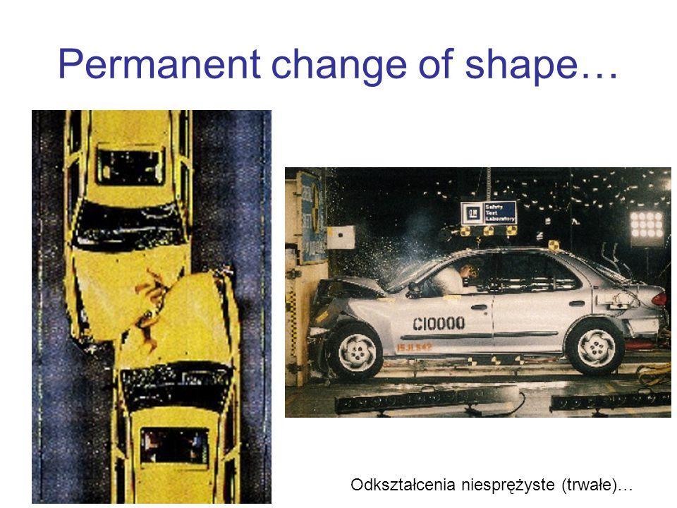 Permanent change of shape… Odkształcenia niesprężyste (trwałe)…