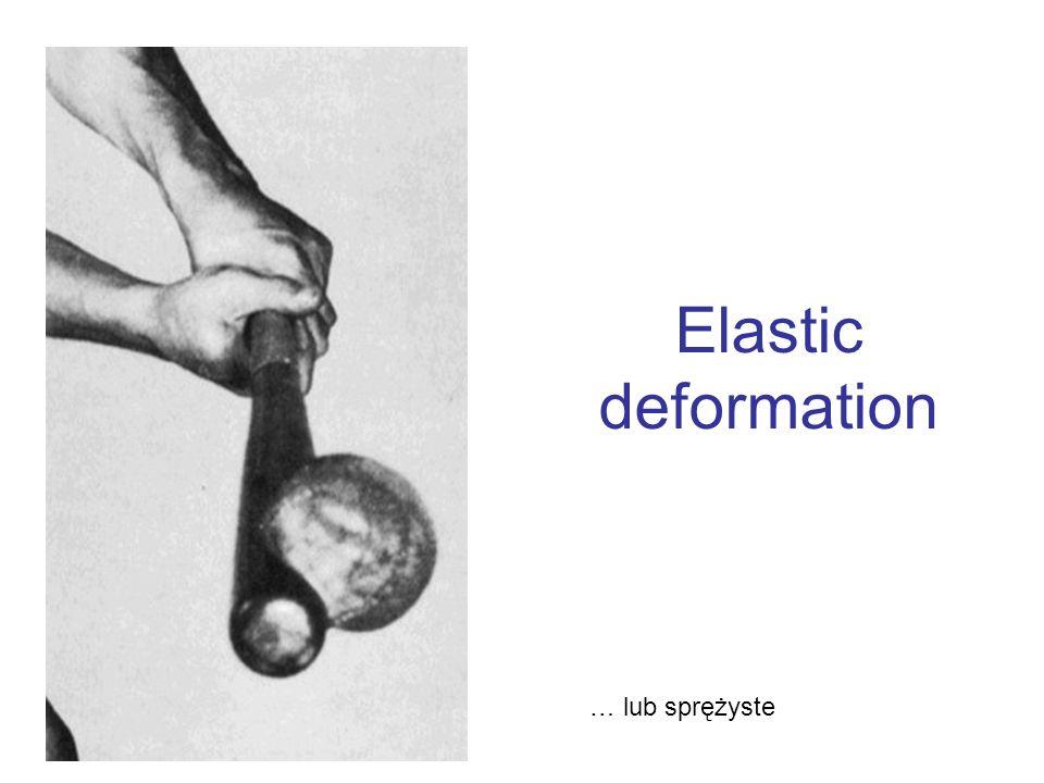 Elastic deformation … lub sprężyste