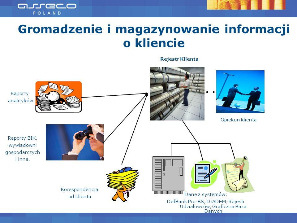 Gromadzenie i magazynowanie informacji o kliencie Raporty analityków Raporty BIK, wywiadowni gospodarczych i inne. Korespondencja od klienta Dane z sy