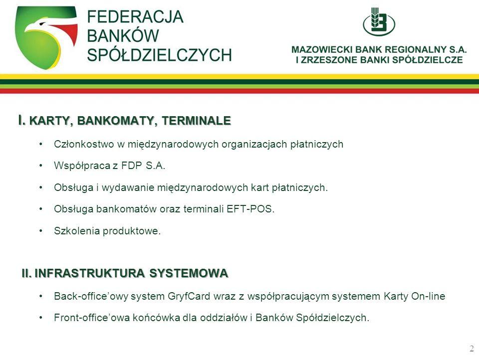 2 I. KARTY, BANKOMATY, TERMINALE Członkostwo w międzynarodowych organizacjach płatniczych Współpraca z FDP S.A. Obsługa i wydawanie międzynarodowych k