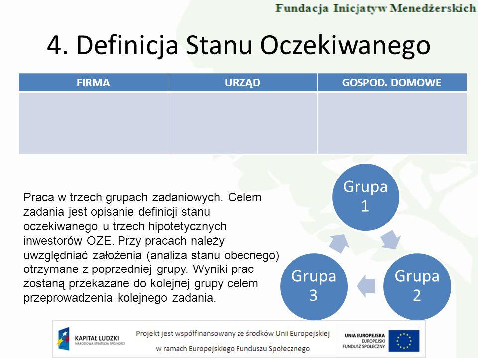 4. Definicja Stanu Oczekiwanego FIRMAURZĄDGOSPOD. DOMOWE Praca w trzech grupach zadaniowych. Celem zadania jest opisanie definicji stanu oczekiwanego