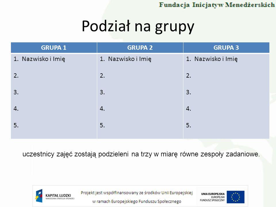 Podział na grupy GRUPA 1GRUPA 2GRUPA 3 1. Nazwisko i Imię 2. 3. 4. 5. 1. Nazwisko i Imię 2. 3. 4. 5. 1. Nazwisko i Imię 2. 3. 4. 5. uczestnicy zajęć z