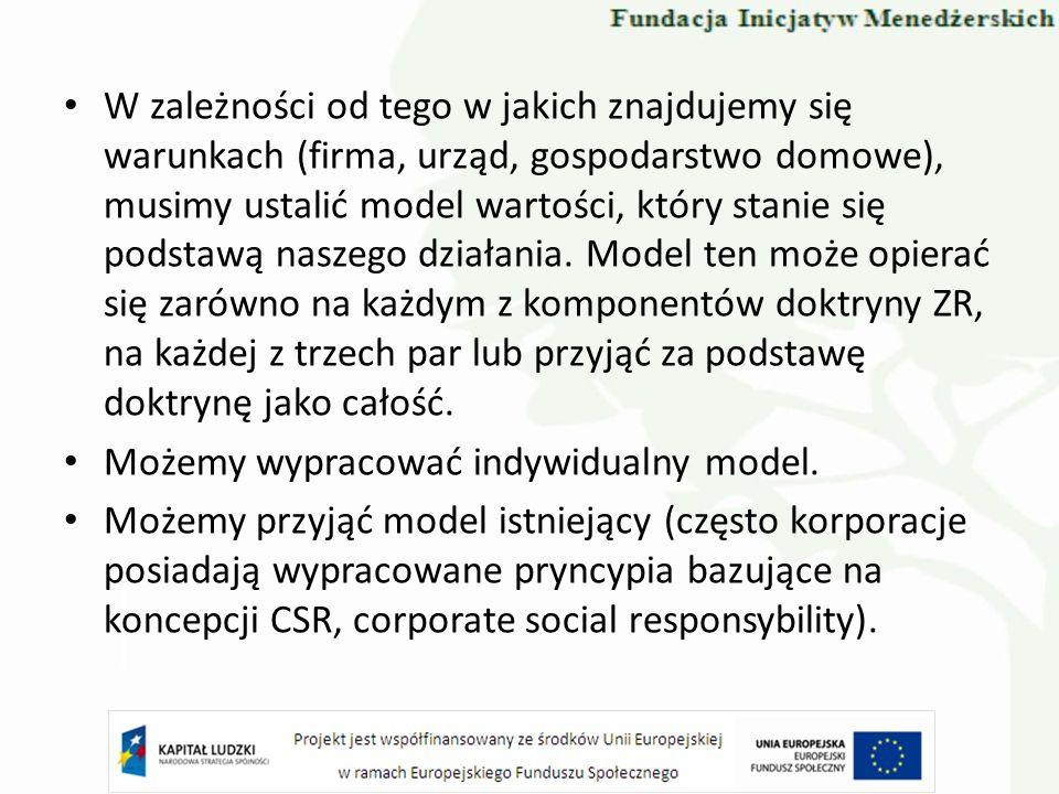 W zależności od tego w jakich znajdujemy się warunkach (firma, urząd, gospodarstwo domowe), musimy ustalić model wartości, który stanie się podstawą n