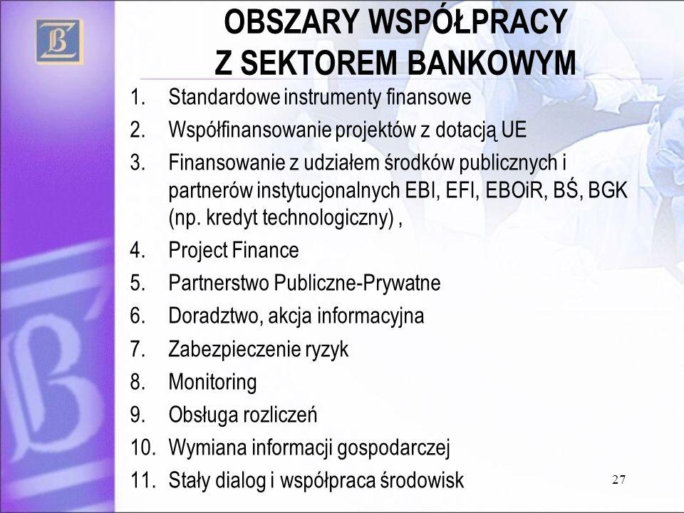 OBSZARY WSPÓŁPRACY Z SEKTOREM BANKOWYM 1.Standardowe instrumenty finansowe 2.Współfinansowanie projektów z dotacją UE 3.Finansowanie z udziałem środkó