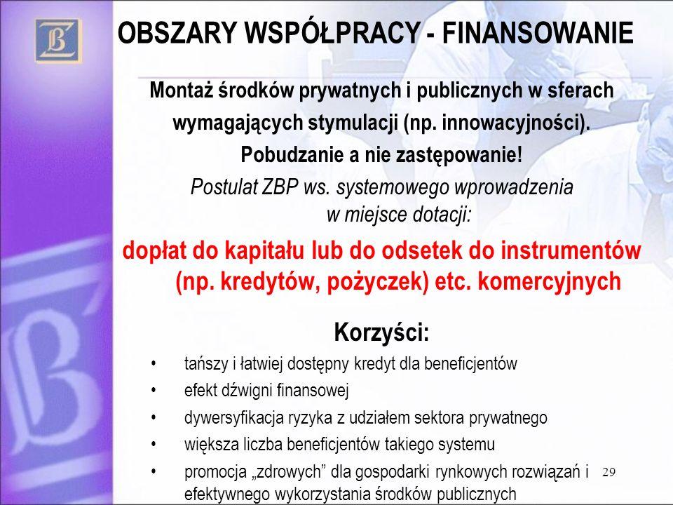OBSZARY WSPÓŁPRACY - FINANSOWANIE Montaż środków prywatnych i publicznych w sferach wymagających stymulacji (np. innowacyjności). Pobudzanie a nie zas