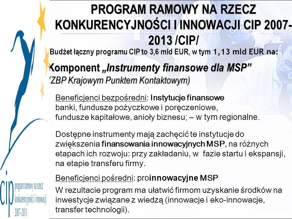PROGRAM RAMOWY NA RZECZ KONKURENCYJNOŚCI I INNOWACJI CIP 2007- 2013 PROGRAM RAMOWY NA RZECZ KONKURENCYJNOŚCI I INNOWACJI CIP 2007- 2013 /CIP/ Beneficj